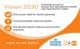 UNFPA Vision 2030 Goals - End unmet need for family planning, End preventable maternal deaths, End gender-based violence and harmful practices